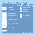 FaceBook ShortCut For BlackBerry