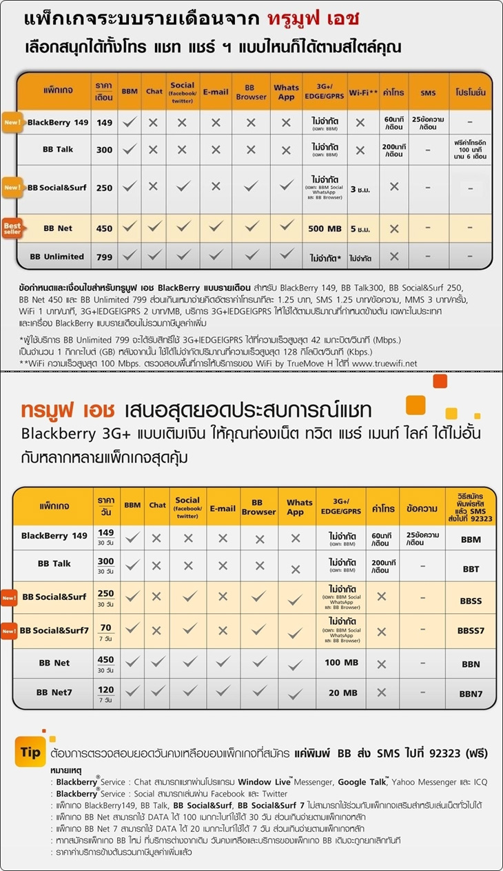 Promotion_March13_Postpaid+Prepaid