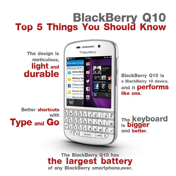 BlackBerry Q10 Top 5 Things You Should Know
