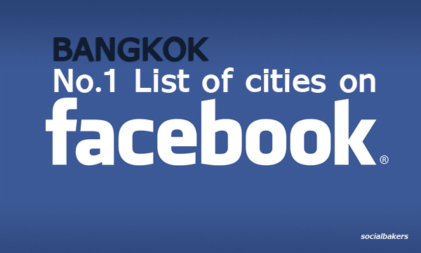 List of cities on FaceBook H