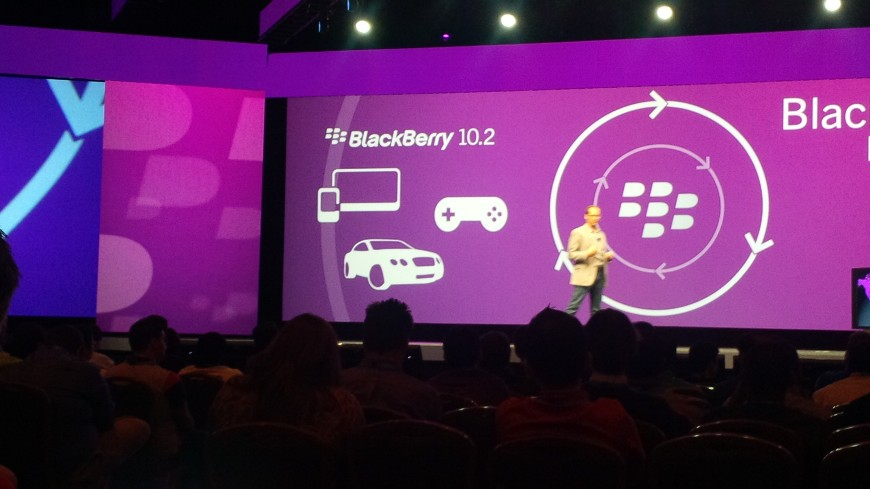 BlackBerry 10.2