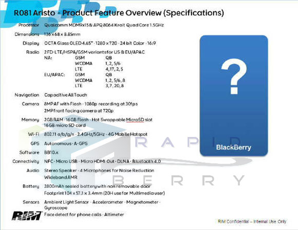 BlackBerry A10 Aristo Spec